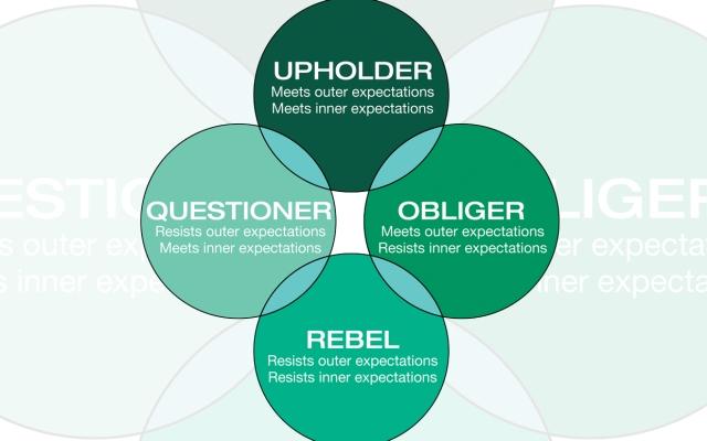 upholder obliger